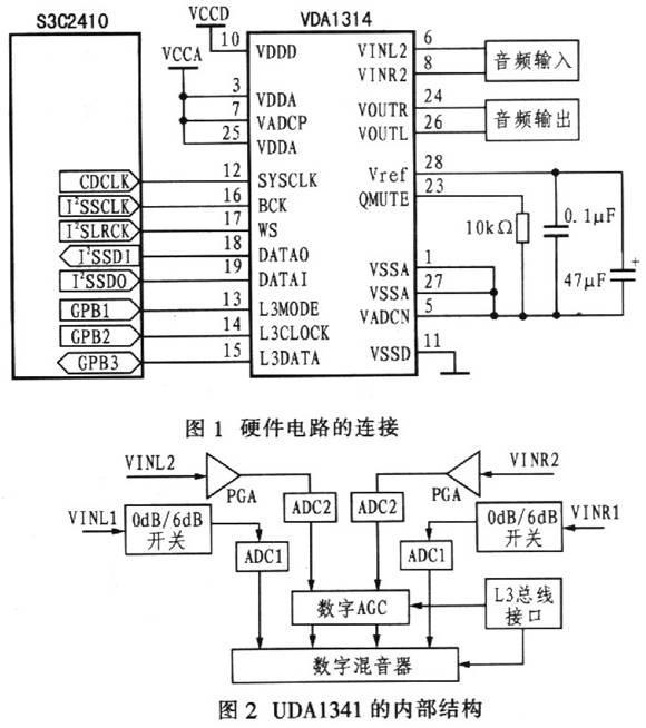 设计硬件电路时选用第二组输入音频信号.