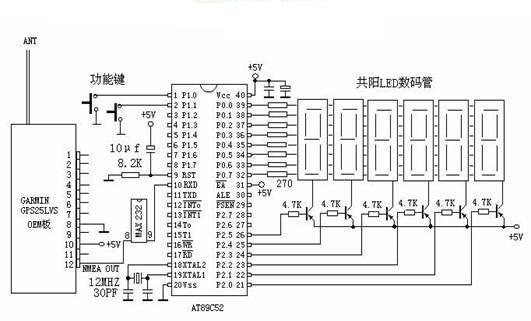 2单片机控制系统的硬件电路原理
