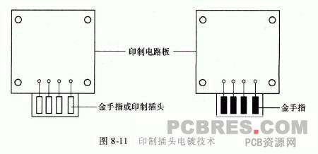 电路 电路图 电子 原理图 450_218