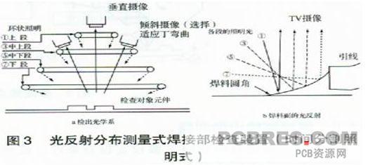 tda8947j印制板电路图